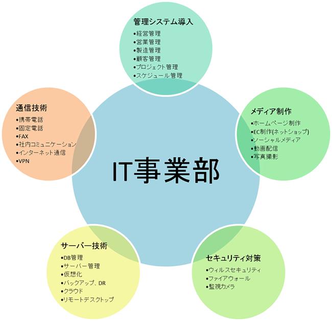 IT_image